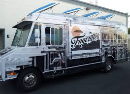 Food Truck Wrap For Fogcutter SF – Custom Vehicle Wraps Food Trucks The San Francisco Sceseen Things To Do In With Kids This Weekend Aug 11th Taqueria Angelicas Food Trucks Roaming Hunger A Few Creative Truck Builds Golden Gate Park California Ca Stock Photo 77003634 Alamy San Francisco Food Truck Crawl Fung Bros Youtube Limon Rotisserie On Twitter Our Truck Is Making Its Debut Franciscos Mobile Gourmets News Images Collection Of Mexican Names Most Popular S In Korean Burrito Truckista