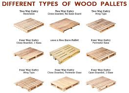 joints of types wood and their different uses fine art painting
