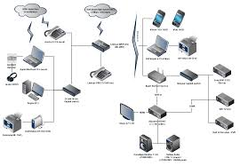Design Home Network How To Showy Best Ideas Cool With Interior ... Home Wireless Network Design How To Outdoor Security Systems Secure Cool Create Cctv Diagram Awesome Best Gallery Decorating Ideas Wiring Efcaviationcom Ap83l 18791 Layout Quickly Professional Emejing Interior
