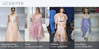Why These London Trends For Spring 2018 Work