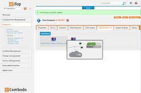 Jcpenney Klik Klak Enea Sofa Bed by 100 Help Desk Software Comparison Wiki Easydesk Helpdesk
