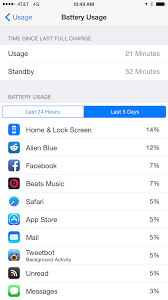 iPhone Gets Hot Battery Drains Rapidly – How I Fixed It