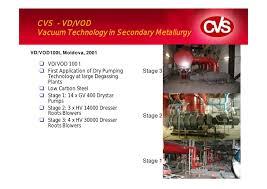 Dresser Roots Blower Vacuum Pump Division by Vd Presentation Cvs