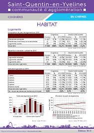 bureau vall coigni es fiche habitat coignieres 2015 v2 quentin en chiffres