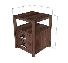 an error occurred how to make end tables out of crates how to make