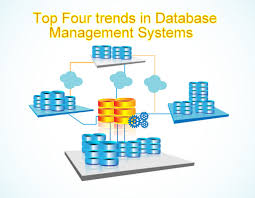 Top Database Management Trends   Breeze Telecom Best 25 Hosted Voip Ideas On Pinterest Voip Phone Service Saas Integration Trends Mulesoft Voip Ytd25 5 Call Center To Watch Out For In 2017 Pdf Pdf Archive 2015 Social Media Marketing Report Trtradius Firstlight Blog Technology The History Of Consumer Communication Video Chat Is Here Global Software Market 2018 Share Trend Segmentation And Uk Business Whats New 2016