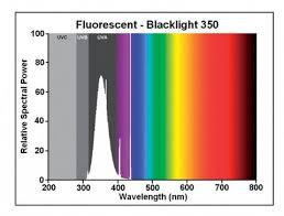 f15t8 350bl fluorescent black light bulbs f15t8 bl350 blacklight