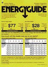 How Do I Read The ENERGYguide Label