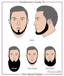 Chin Curtain Beard History by Chin Beards Best Guide To Trim Old Dutch Amish U0026 Chinstrap Styles