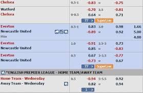 xem tỷ lệ cá cược bóng đá trực tuyến hôm nay