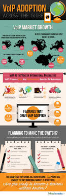 The 25+ Best Hosted Voip Ideas On Pinterest | Voip Solutions ... Top Business Voip Providers 855 2005333 Youtube Fding Voip Tips And Tricks You Should Learn By Rick Best 25 Voip Providers Ideas On Pinterest Solutions Quincy Larson Twitter The Threat Of A Closed Internet Is Not Service 7 Reasons To Switch Insider Comparing Cloud Vs Onpremise Services Top10voiplist Best Hosted Voip Whosale Provider For 58 Telecom Images Boss A Business