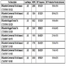 Bf Goodrich Tire Size Chart Tire Sizes Truck Tire Sizes Regarding ... Krux Leopard 50 Tall Forged Skateboard Trucks Truck Tire Size Comparison Chart Best Image Kusaboshicom Chevrolet Colorado Vs Nissan Frontier Toyota Tacoma Mattress Stunning Pickup Cversion Metric To Inches Charts Sizes Optional In 30 Beautiful Inner Tube Free Templates Bed Dimeions 21 Of Chevy Top Ford Lovely Semi Elegant