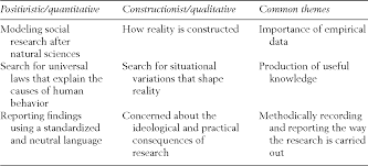 Table 21 Comparison Of Qualitative And Quantitative Methods