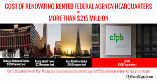 consumer bureau protection agency government agency scrutiny for 215 million building renovation