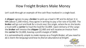 Job Description For Freight Brokers And Freight Agents ... Free Load Board Truckloads 6 Lead Generation Tips For Freight Brokers Infographic Serving The Specialized Transportation Needs Of Our Heavy Haul And Trucking Factoring Trucking Broker In Traing How To Post Your Loads From Shippers Loadpro Inc Flatbed Truck Services Adding A Brokerage Their Tricks On Companies Owner Agents Step By Moving A Youtube Amazon Is Building An Uber App Business Insider Small Truck Big Service Ordrive Operators