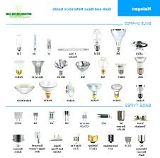 inspirational ceiling fan light bulb size 85 for your large