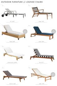 Outdoor Lounge Furniture Roundup | Outdoor Lounge Furniture ... Achieving The Modern Victorian Style Fniture Emily Frag Riviera P5 Studio Kylie Henderson Nobasskylie Twitter W Atelier 4142 Photos 18 Reviews Store 90 Recling Sofa Wdrop Down Sofas And Sectionals Svend Aage Eriksen Easy Chair Noden Original Vintage Truly Home Recliner Light Gray 58 Marvelous Target Windsor Chair House Of Watelier Indesignlive Singapore Outdoor Lounge Roundup Bglovin Occasional Affordable Accent