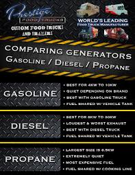 Infographic: Comparing Generators For Food Trucks | Prestige Custom ... Food Truck 2dineout The Luxury Food Magazine 10 Things You Didnt Know About Semitrucks Baked Best Truck Name Around Album On Imgur Yyum Top Trucks In City On The Fourth Floor Hoffmans Ice Cream New Jersey Cakes Novelties Parties Wikipedia Your Favorite Jacksonville Trucks Finder Pig Pinterest And How To Start A Business Welcome La Poutine