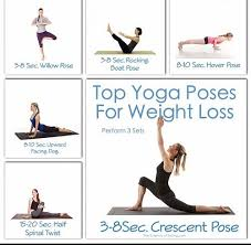 Yoga Poses For Weight Loss Beginners Pdf Archives