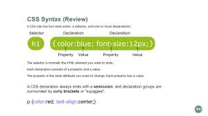 Text Decoration Underline Style by 100 Text Decoration Underline Thickness Wardrobe 016 Solid