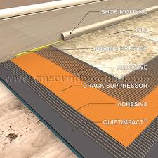 Insulating Carpet by Sound Proofing Carpet Underlayment Tm Soundproofing