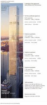 The New New York Housing Bubble Park Avenue