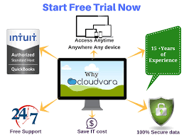 QuickBooks Cloud Hosting Provider & QuickBooks Cloud Hosting Quickbooks Cloud Hosting Provider Hosted Myqbhost By Remote Access With Myquickcloud Part 1 Accountex Report 101 Best Customer Support Services Images On Pinterest 3 Alternatives For Sharing Your Quickbooks Qa Enterprise Youtube Keys Inc Sage Online Desktop Or Of Both Community Technical Phone Number Canada Archives Company File Located The Computer Sophia Multi User Sagenext