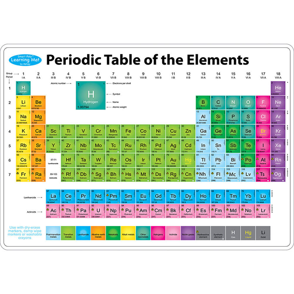 Ashley Productions Periodic Table Learni Mat 2 Sided (ash95015)