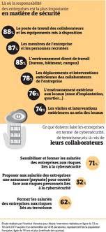 bureau direct assurance 83 best cyber crimes images on digital marketing info