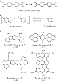99 Bu Chem Diindenofusion Of An Anthracene As A Design Strategy For