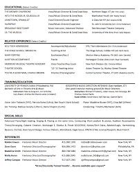 Résumé — Trevor M. Pierce Rsum Tyler Zucco Bernard Hobbies And Interests On Resume Full List Guide 20 Examples Music Samples Complete Writing Playing Spider Ps Game Settings Music Volume Spotify App 8 Different Types Of Resume Samples Dragon Fire Defense Real Video Game That Worked Jeremy Scott Olsen Musician Sample Jasonkellyphotoco Example A Good Cv 13 Wning Cvs Get Noticed Printable Blank Rumes To Fill In Chcsventura Cube Plus Ariel Premium Manualzzcom