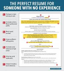 Gallery Of No Experience Resume