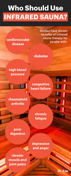 infrared sauna treatment are the claims backed up dr axe