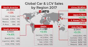 Global Car Sales Up By 2.4% In 2017 Due To Soaring Demand In Europe ... Pacific Truck 4x4 Sales Car Dealer In Ventura Ca Wwwbilderbestecom Jasper Auto Select Al New Used Cars Trucks Dallas City Directory 1930 Page 57 The Portal To Texas History 2002 Freightliner Fl80 Freightliner Bucket Truck Or Blue Metallic Color For 2019 Chevy Colorado Gm Authority 2013 Coronado 132 Sale In Pasco Washington Ford Ranger Delivers Record Firsthalf Across Asia Jims Serving Harbor Sales Burr