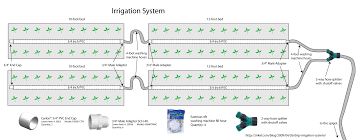Drip Irrigation System (updated) – Ken Zirkel How To Install A Sprinkler System With Pictures Wikihow Best Garden And Backyard Waterfalls Design Ideas Home This Idolza Fire Decorations Inspiring Top Howtos Diy To An Irrigation At Designing For Home Irrigation Design Designing Drip Wikipedia Residential Grey Water Systems For Use Flotender Planning Your Youtube Plan Your The Orbit Vegetable The Ipirations