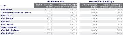 les cartes bancaires hsbc comparatif cartes bancaires les