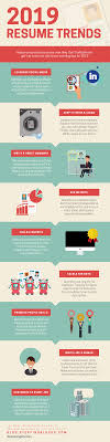Top 9 Resume Trends 2019 [Infographic] Resume Format 2019 Guide With Examples What Your Should Look Like In Money Clean And Simple Template 2 Pages Modern Cv Word Cover Letter References Instant Download Mac Pc Lisa Pin By Samples On Executive Data Analyst Example Scrum Master 10 Coolest People Who Got Hired 2018 Formats For Lucidpress Free Templates Resumekraft It Professional Editable Graduate Best Reference Tiffany Entry Level