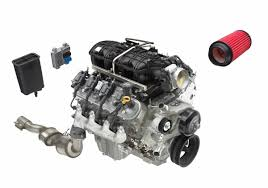 A Look At Pace Performance's Extensive Lineup Of LS Crate Engines ... Hot Rodding Made Simple Affordable Turnkey Crate Engines 800hp Twinturbo Duramax Engine Diesel Power Magazine Chevy Performance Engines Stroker 383 427 540 632 The Motor Guide For 1973 To 2013 Gmcchevy Trucks Gm 19258602 Ct350 Imcasealed 602 Dyno Tested Truck Elegant Mouse In A Box Quick To Mercury Racing Reveals Sb4 70 Automotive Out With Old New Doug Jenkins Garage 60l 366 Lq4 Ls2 Ls6 545 Horse Complete Crate Engine Pro 502 Live Run Youtube