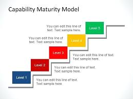 Capability Template Capability Statement Template Model Small