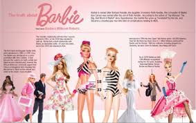 Barbie Doll Poem Essay YouTube