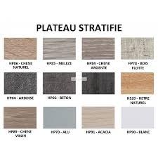 stratifié pour cuisine table de cuisine avec plateau en stratifié par perfecta