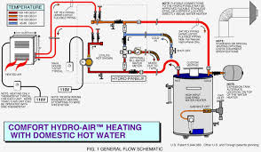 hydronic radiant floor heating design combo systems naturalgasefficiency org
