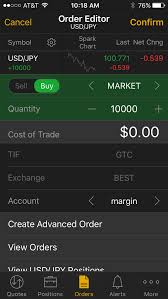 Sink Or Swim Trading by Td Ameritrade Forex Trading Review 2017