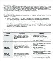 Outsourcing Contract Template Service Level Agreement Intended For Business