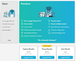 Resume Templates From Novo Resume | Retailing: From A To Z Simply Professional Resume Template 2018 Free Builder Online Enhancvcom Pharmacist Sample Writing Tips Genius Novorsum Alternatives And Similar Websites Apps 6 Tools To Help Revamp Your Officeninjas 10 Real Marketing Examples That Got People Hired At Nike On Twitter The Inrmediate Rsum Is Optimised For Learn About Rumes Smart Bold Job Search Business Analyst Example Guide What The Best Website Create A Creative Resume Quora Heres How Create Standout Administrative Assistant Formats 2019 Tacusotechco