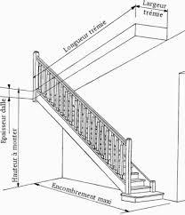 escalier mesure orleans 12 iserver pro