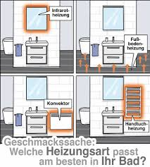 elektro zusatzheizung im bad