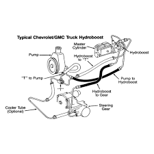 1968 Chevy C20 Power Steering Diagram - Electrical Drawing Wiring ... 2007 Chevy Impala Front Suspension Diagram Block And Schematic Hoppos Online Vehicle Hydraulics And Air Silverado 1500 Lift Kits Made In The Usa Tuff Country 2018 2333 Likes 13 Comments Lifted Truck Parts Mcgaughys Rear Basic Guide Wiring Venture Database Lumina Free Diagrams Chevrolet Complete 471954 Spring Alignment Jim Carter 1996 S10 All Kind Of Your Expectations Find Ideal Suspension Manufacturer For