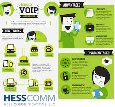 Hess Communications, LLC :: What Is VoIP? How Does Voip Work Top10voiplist Asterisk In Three Beers Time Or Less Ppt Download Voip The Office Super Phone Huntleigh 4 Types Of System For Businses Guide Download Supply Best 25 Hosted Voip Ideas On Pinterest Voip Phone Service 45 Best Graphics Images Blog And Wikipedia Systems Business Youtube Computer Networks What Youll Learn Networks A Small Pbx Is Stun
