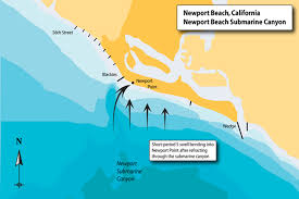 Newport Point Beach Orange County California